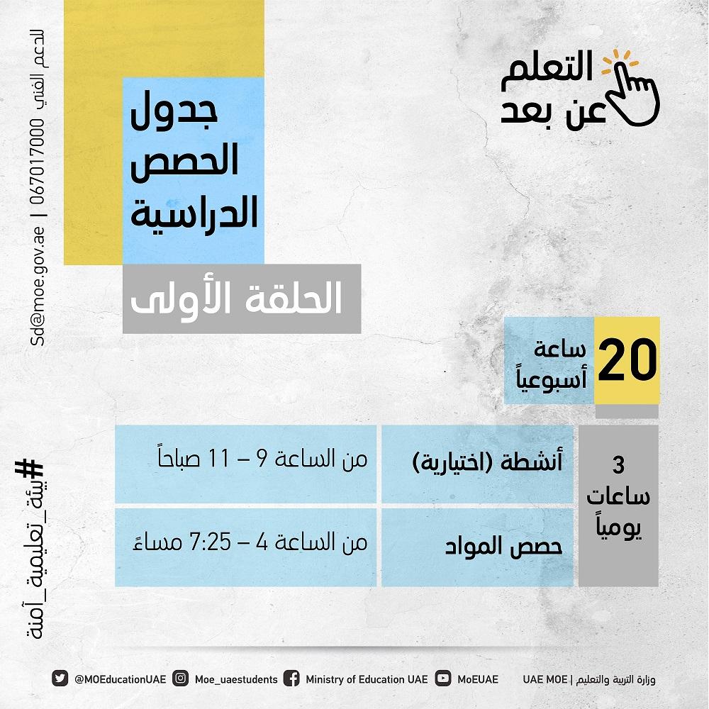 انطلاق مبادرة التعلم عن ب عد وتستهدف جميع طلبة الدولة لمدة أسبوعين